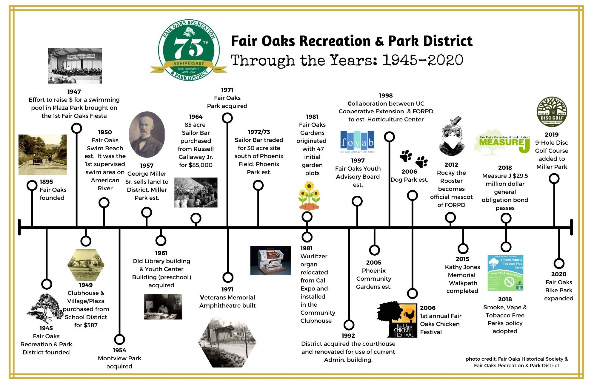 Fair Oaks Through the Years